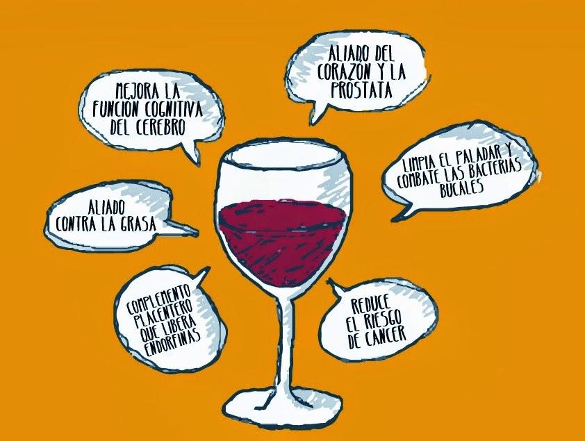 beneficios-molones-vino-tinto